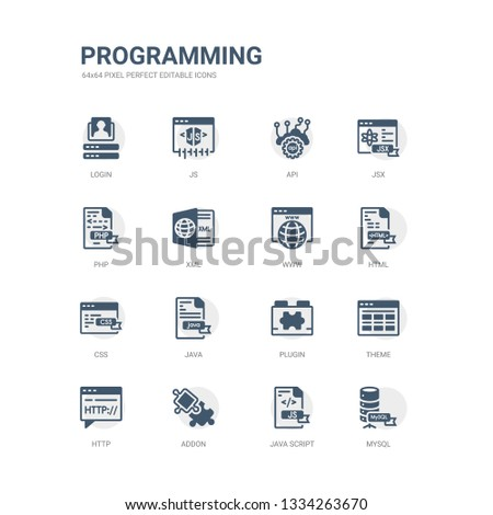 simple set of icons such as mysql, java script, addon, http, theme, plugin, java, css, html, www. related programming icons collection. editable 64x64 pixel perfect.