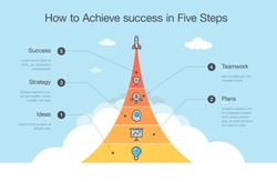 Simple Vector infographic for how to achieve success in five steps with space rocket and icons. Easy to use for your website or presentation.