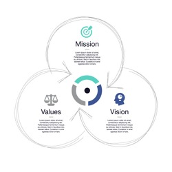 Simple vizualisation for mission, vision and values diagram schema isolated on light background. Easy to use for your website or presentation.
