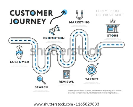 Simple web design of infographic template representing journey of customer isolated on white background