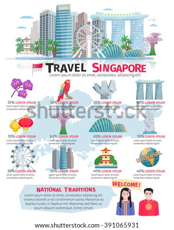singapore culture sightseeing