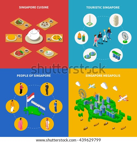 singapore map with touristic
