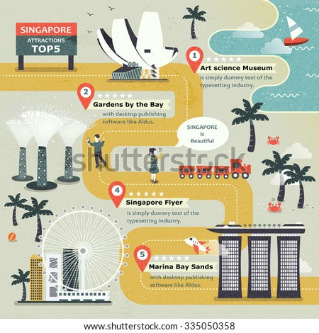 Singapore travel attractions top 5 poster design in flat style