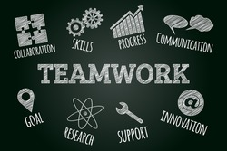 Sketched word cloud of teamwork related icons and words, business concept on blackboard