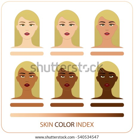 skin color index infographic in