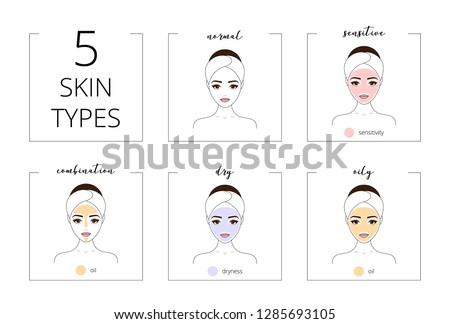 Skin types, normal, oily, combination, dry and sensitive types. Beautiful girl, isolated on white background, line style vector illustration.