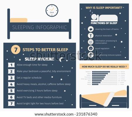Sleep infographic. Importance of sleep, functions. Length of sleep, duration. Sleep hygiene, 7 steps. Flat vector illustration