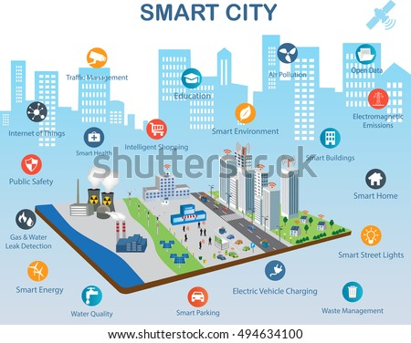 Smart city concept with different icon and elements. Modern city design with future technology for living