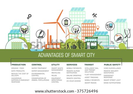 smart city flat. cityscape background with different icon and elements. mobile phone control