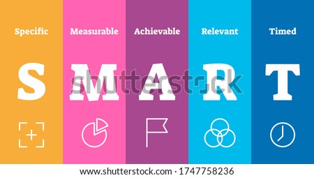 Smart explanation vector illustration. Efficient project management method as acronym of specific, measurable, achievable, relevant and timed. Personal goal setting and strategy system analysis plan.