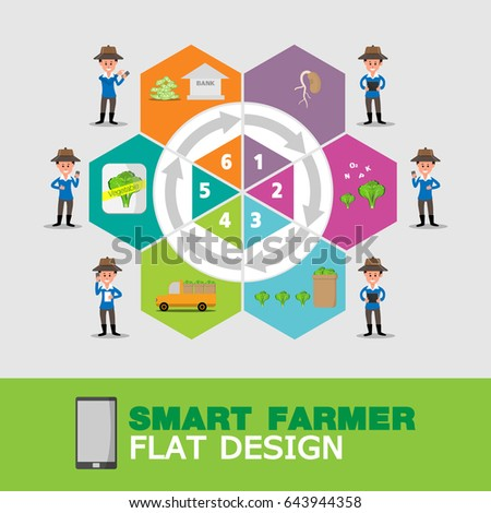 Smart farmer info graphic application for farmers.Business dealing by smart-phone. people transact the crop with the application. isolated. Vector illustration flat design.