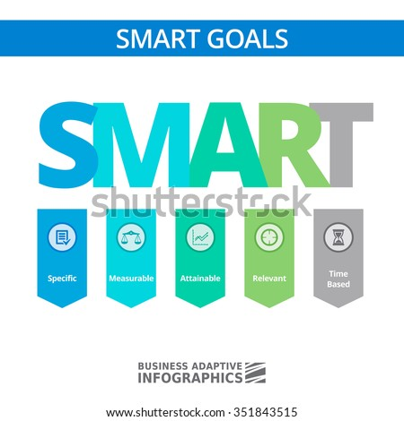 smart goals setting strategy infographic business chart art concept web