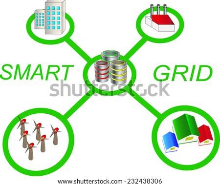 smart grid concepts green