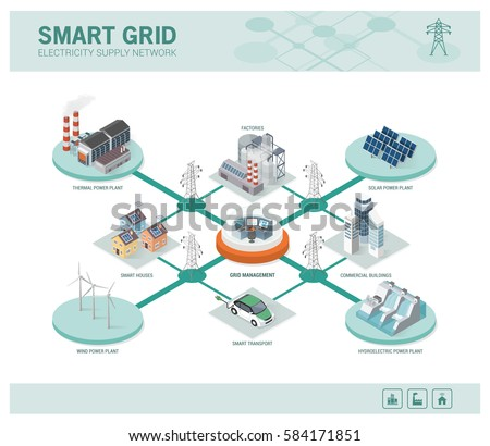 smart grid network  power