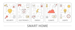 Smart home areas. Security, energy and climate and lights.