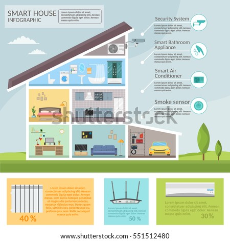 smart home infographic concept