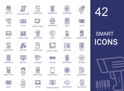 smart icons set. Collection of smart with domotics, communications, smartphone, mind, phone, photo, graphic tablet, tablet, laptop, mobile phone. Editable and scalable smart icons.