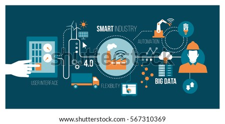 smart industry 40  automation