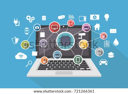 Smart system. Computing system. Internet of Thing. IoT