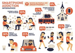 Smartphone Addiction Infographics