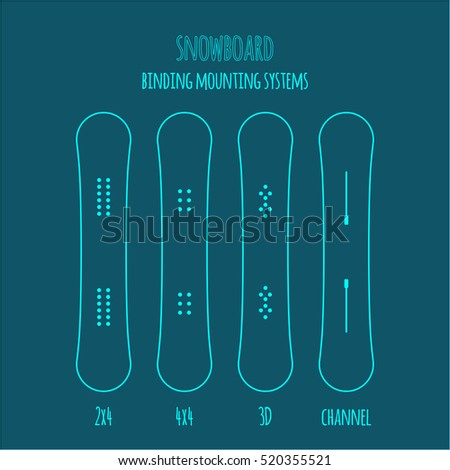 snowboard scheme of binding