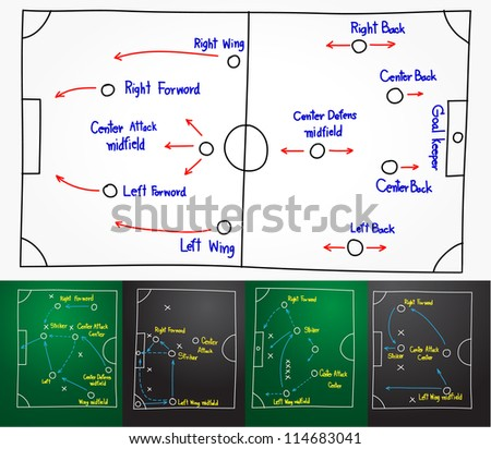 Soccer strategy drawing on whiteboard and blackboard, Vector illustration