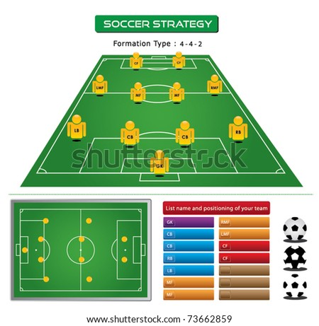 soccer strategy formation type : 4-4-2 with list name and position