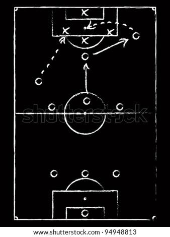 Soccer strategy on chalkboard
