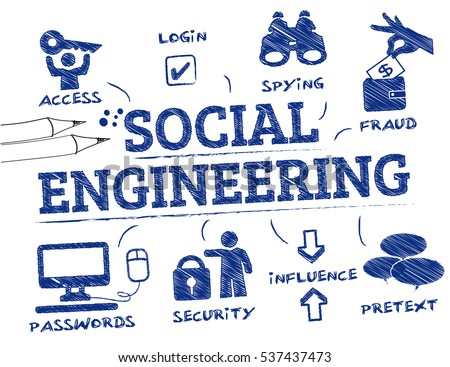 Social Engineering. Chart with keywords and icons