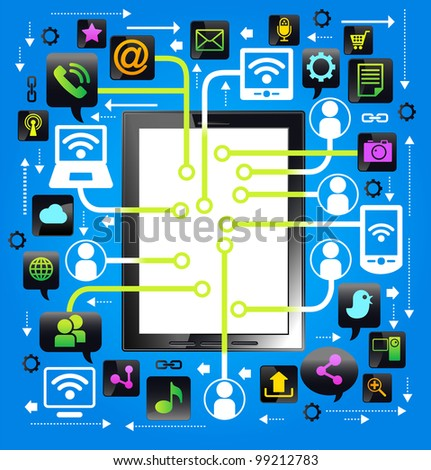 social media, communication in the global computer networks.