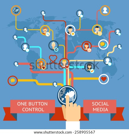 social media marketing social