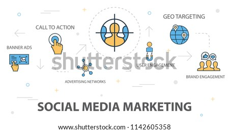 Social Media Marketing trendy banner concept template with simple line icons. Contains such icons as Banner Ads, Call To Action, Advertising Networks, User Engagement and more