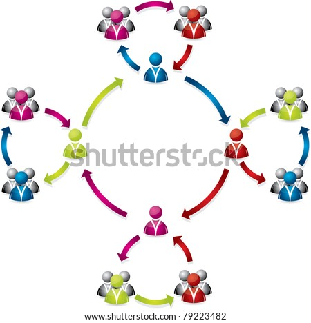 Social network business team interaction