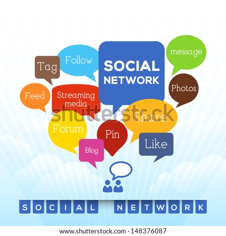 Social Network concept related words in tag cloud