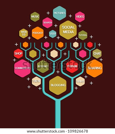 Social network tree business marketing plan. Vector illustration layered for easy manipulation and custom coloring. - stock vector