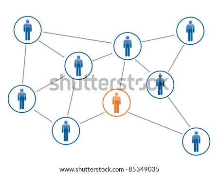 social networking between friends on the Internet