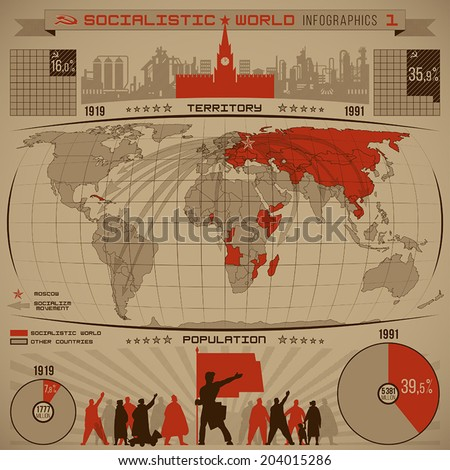 socialistic world infographics...
