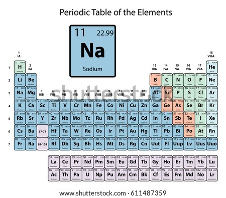 Periodic table vector download free vector art stock graphics sodium big on periodic table of the elements with atomic number symbol and weight with urtaz Gallery
