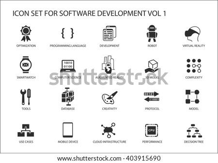 software development icon set