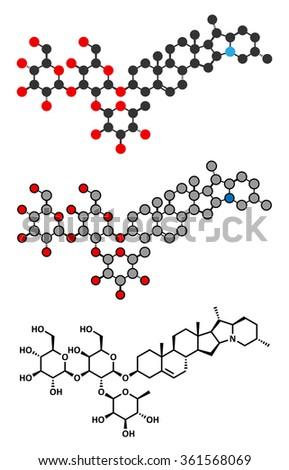 solanine nightshade poison