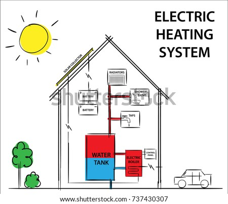 Home water tank systems earthship house plans google for Electric heating system for house