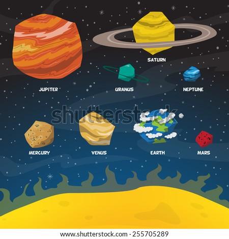 solar system containing the sun