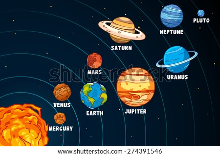 Solar system isolated on white background. #274391546