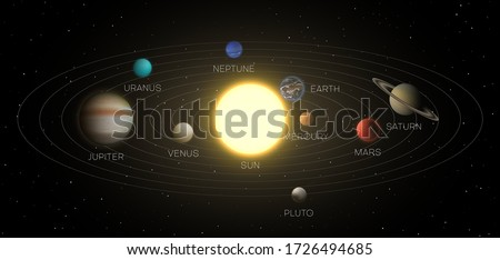 Solar system model, scheme in space with scope, planets orbits, distances to sun, stars, asteroids. Earth, mars, jupiter, pluto, mercury, venus, saturn, uranus, neptune vector realistic illustration.