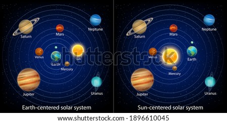 Solar system models vector infographic, education diagram, poster. Ancient or geocentric and modern or heliocentric models of Universe with Earth and the Sun in the center.