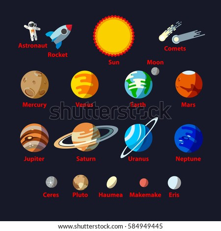 Solar system objects, flat style set. The names of the planets and small planets such as Ceres, Pluto, Haumea, Makemake, Eris.