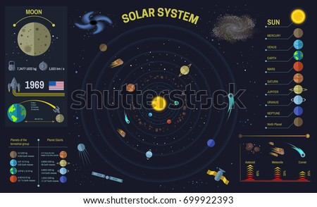 solar system or space universe