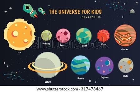 solar system  planet  the