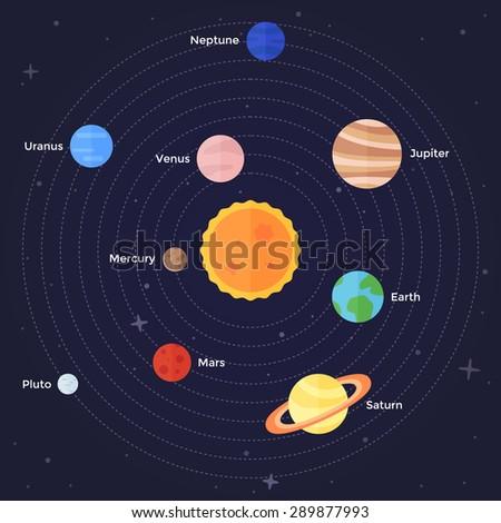 neptune the solar system jupiter - photo #23