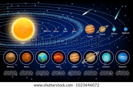 Solar system planets set. Vector realistic illustration of the sun and eight planets orbiting it.